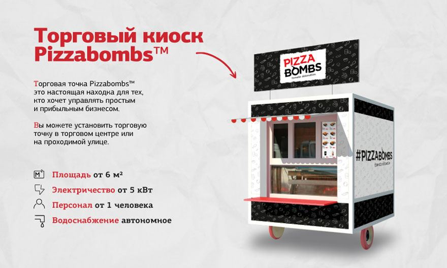 франчайзинг Pizzabombs