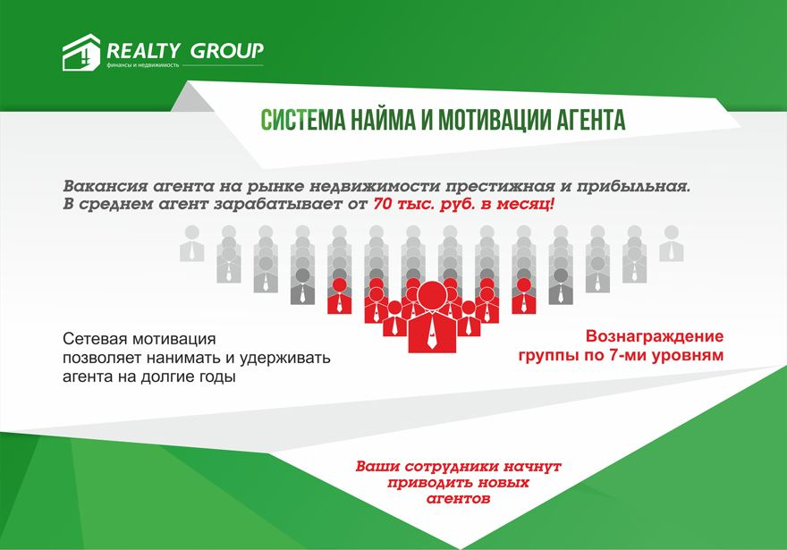 франшиза центра Realty Group