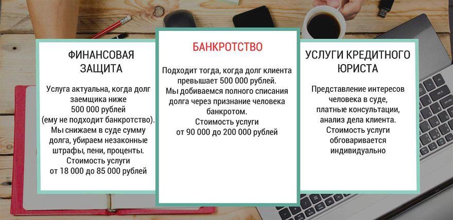 услуга финансовая защита