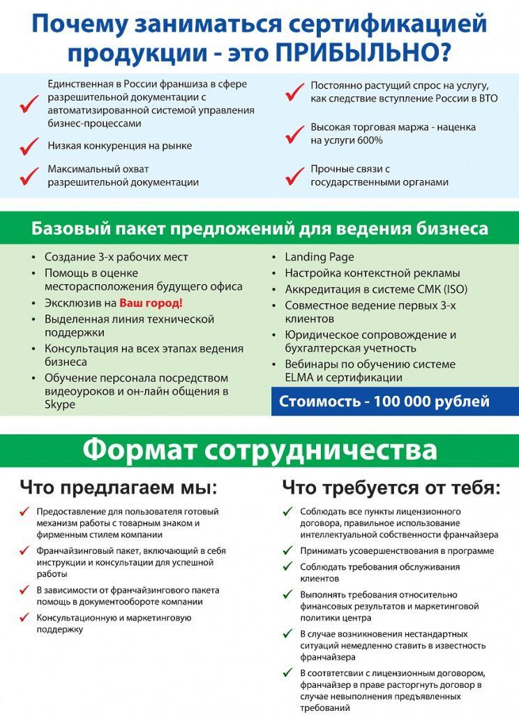 Ск стандарт сертификация франшиза спб пожарная сертификация ткани