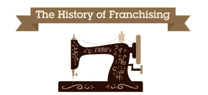 history of franchising