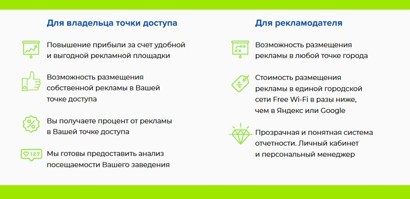 Вай фай бизнес план сценарии бизнес плана